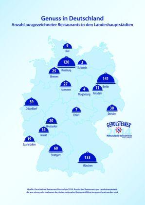 Gerolsteiner_GS_Infografik_Bestenliste2014_small